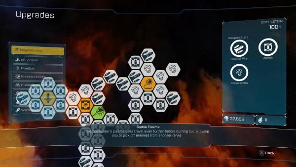 review_node
